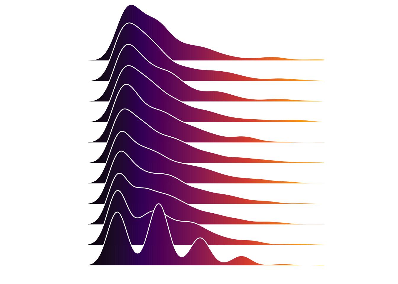 Joyplot Logo